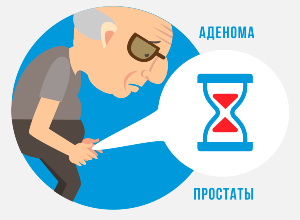 Тест на аденому простаты