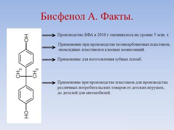 Бисфенол А. Факты