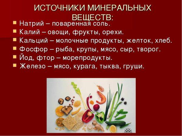 Источники минеральных веществ