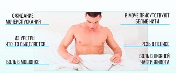 Первые признаки и симптомы простатита