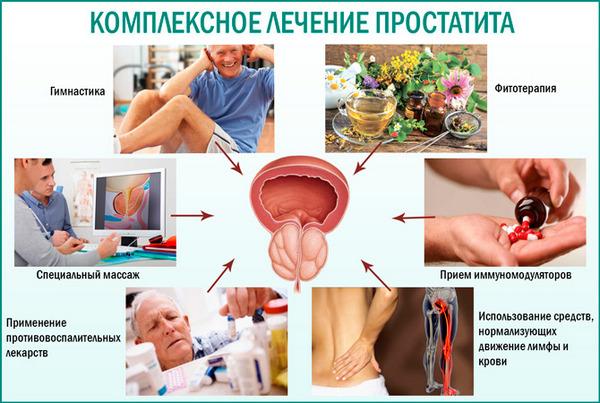 Важно помнить, что к лечению простатита нужно подходить комплексно, с применением медикаментов