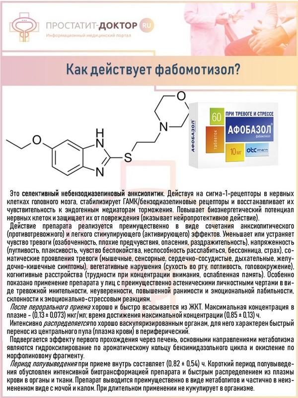 Как работает фабомотизол?