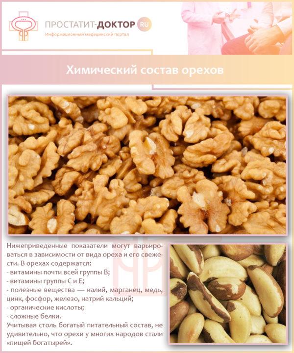 Химический состав орехов