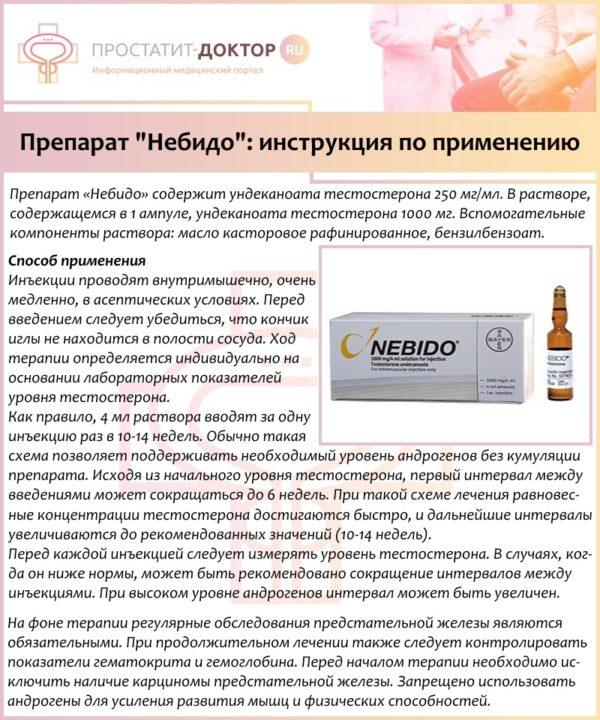 "Препарат ""Небидо"": инструкция по применению"
