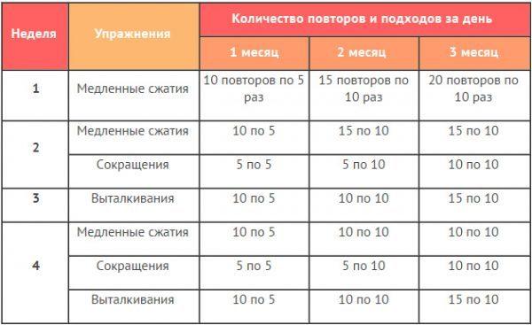 Рекомендуемая схема занятий для мужчин
