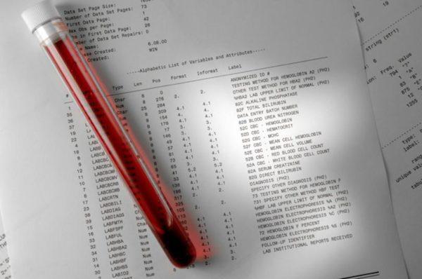 Регулярная сдача крови на ПСА позволит вовремя диагностировать различные заболевания и немедленно приступить к их лечению