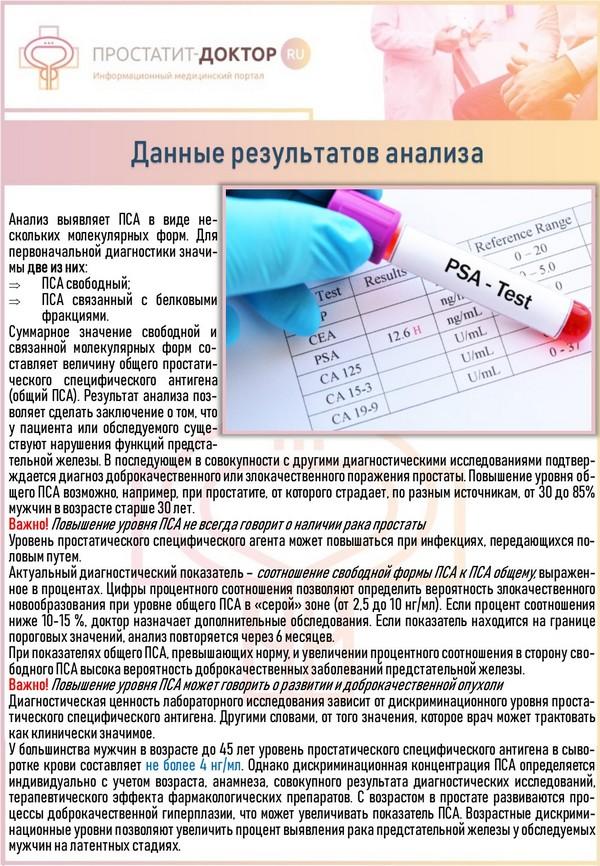 Анализ крови это rsa что на при беременности анализы болезненные