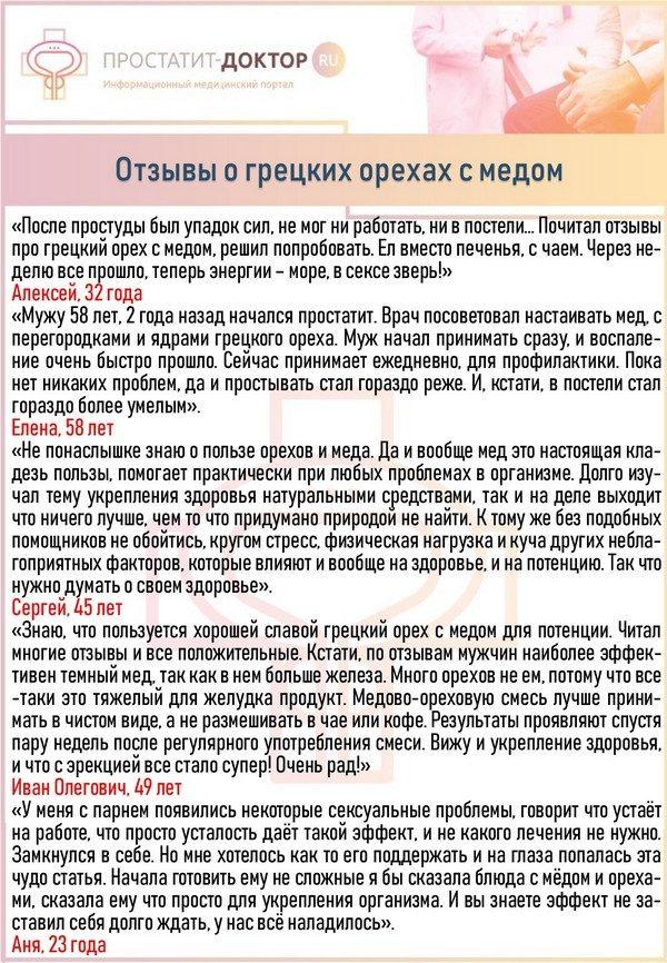 Отзывы о грецких орехах с медом
