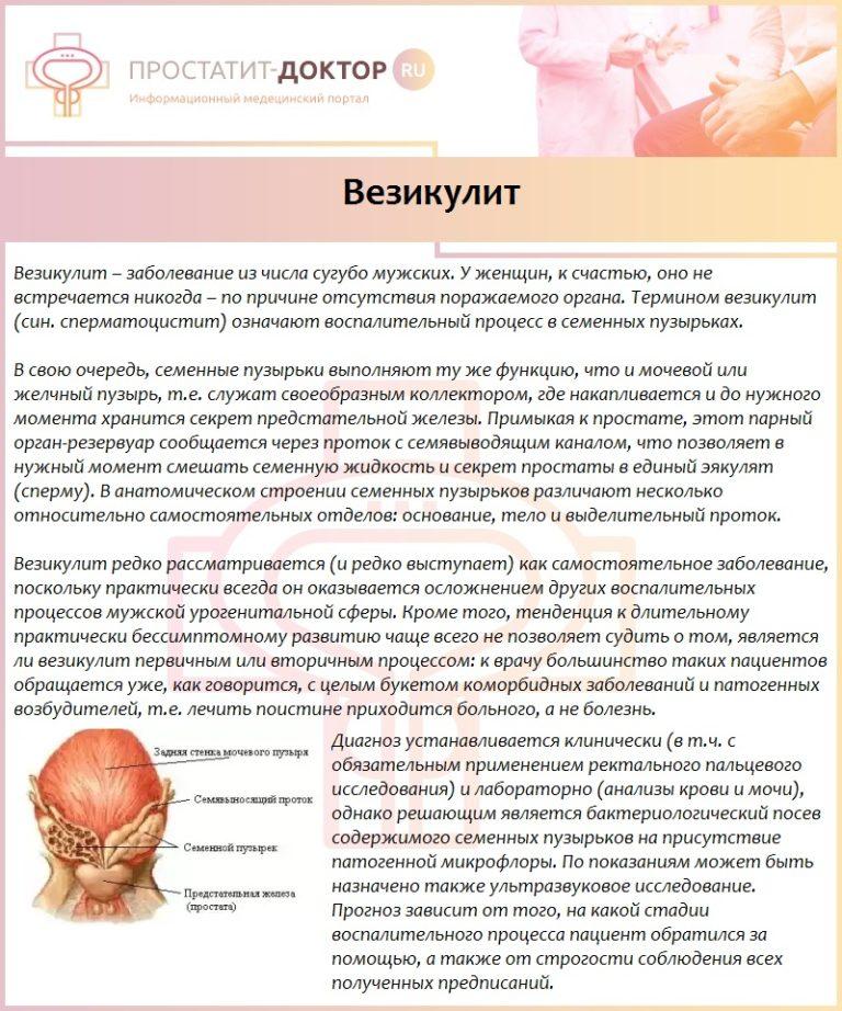 Простатита везикулита уколы от простатита простакор цена