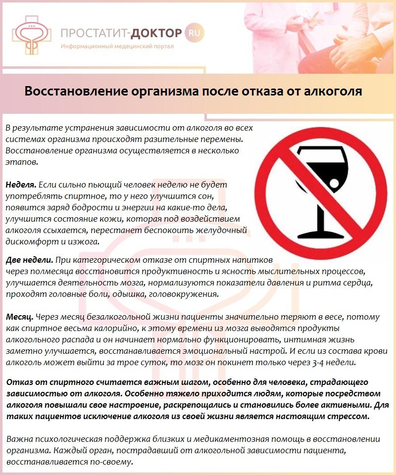 Спиртное курение простатит лечение простатита мазями кремами