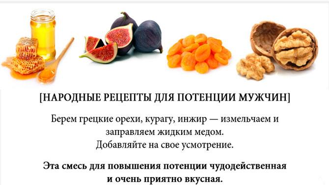 Народные рецепты для потенции