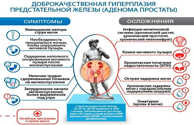Ubgthgkfpbz предстательной железы