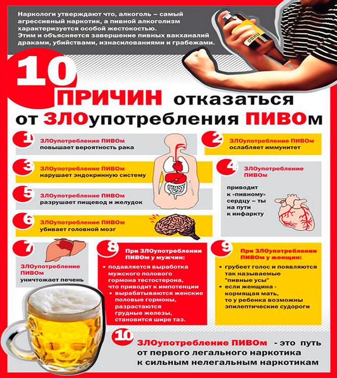 Причины для отказа от употребления пива