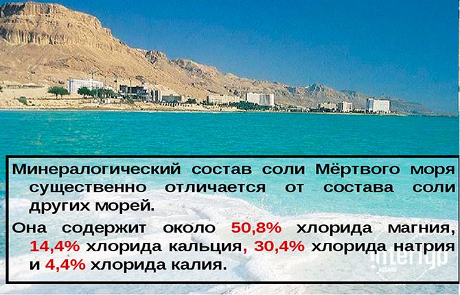 Состав соли мертвого моря