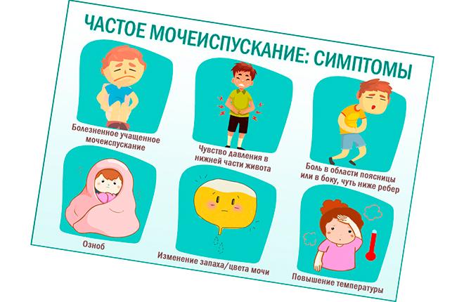 Симптомы частого мочеиспускания