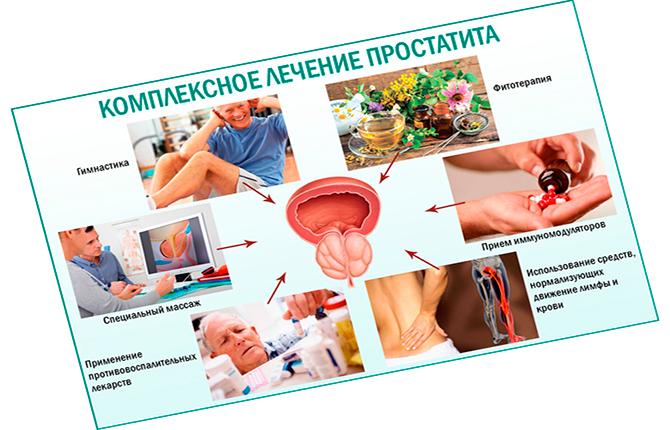 Комплексное лечение простатита